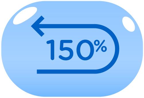 hoàn 150%